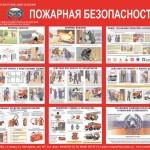 1 Пожарная безопасность