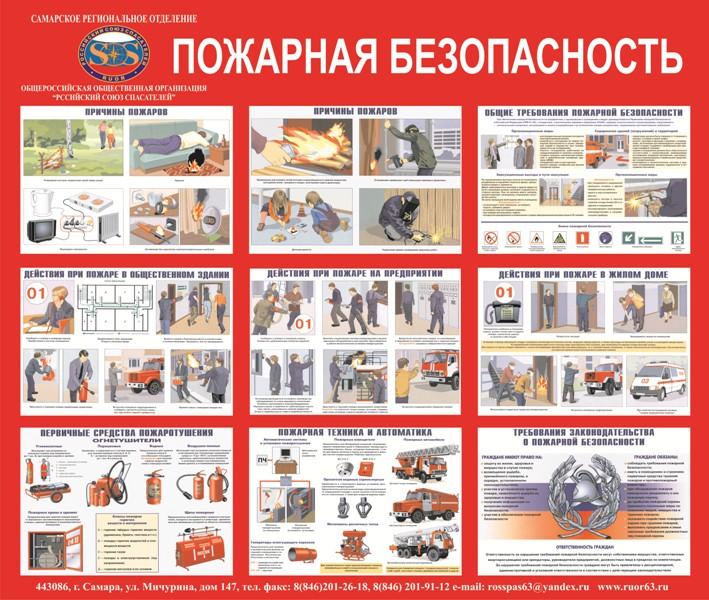 Инструкция по Пожарной Безопасности в Мастерских